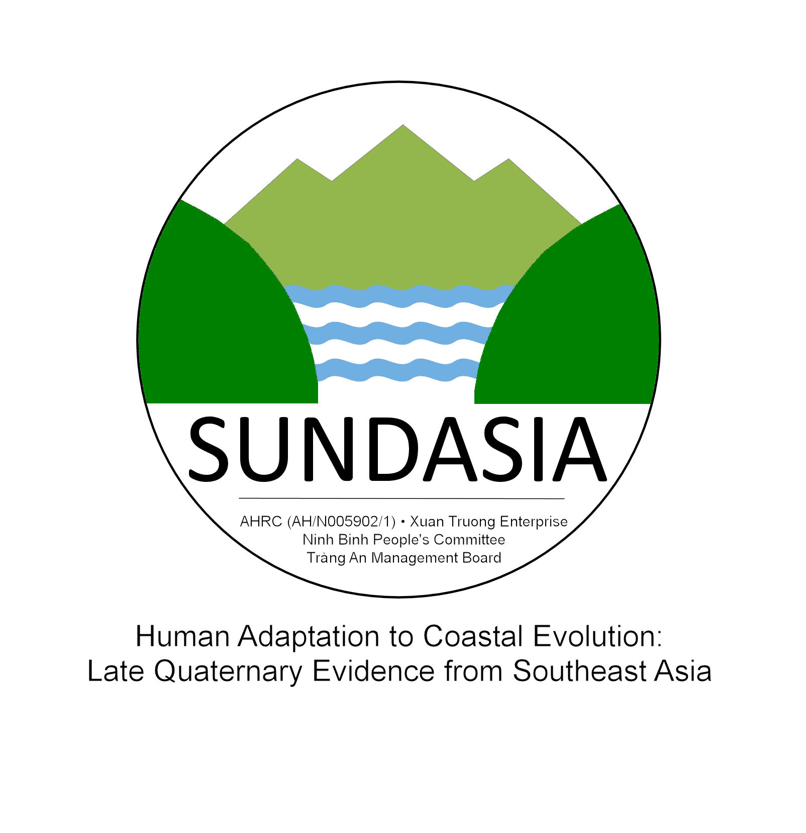 human adaptation Expected benefits the greatest benefit expected from this project is the elevated level of national preparedness and adaptation to protect human health from a key.